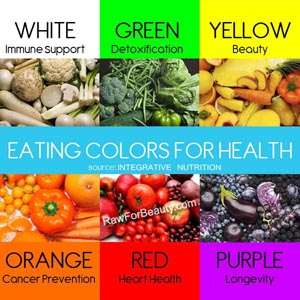 eating colors for health, colors of food, อาหารหลากสี